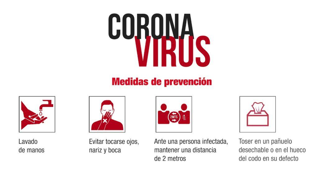 Corona Virus | Medidas de prevención para Covid 19